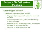 parts of a diy co2 system plumbing24