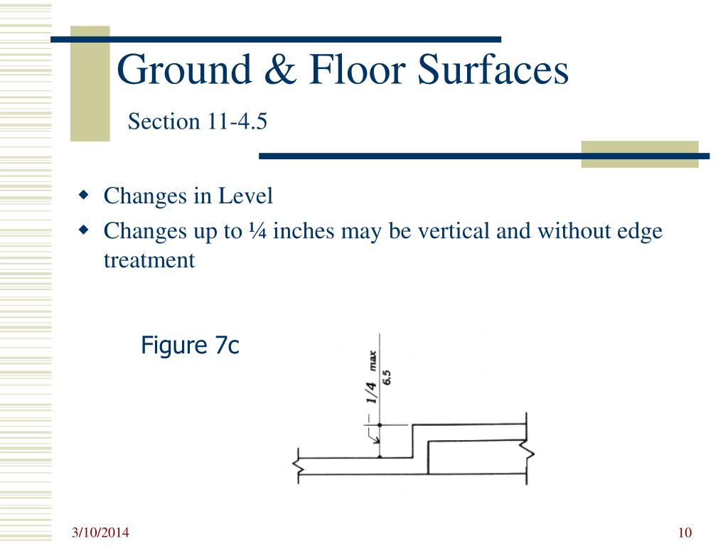 Ground & Floor Surfaces