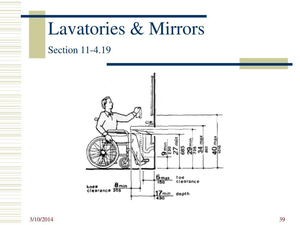 Lavatories & Mirrors
