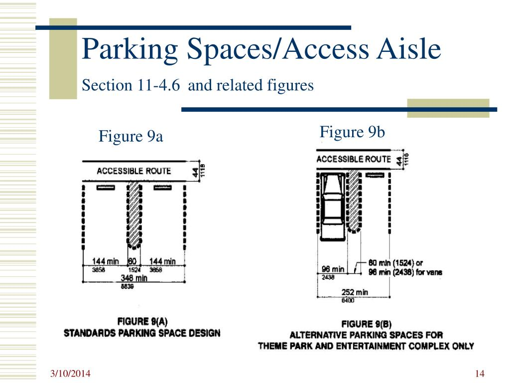 Parking Spaces/Access Aisle