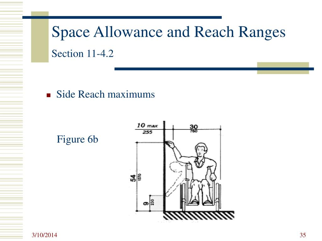Space Allowance and Reach Ranges