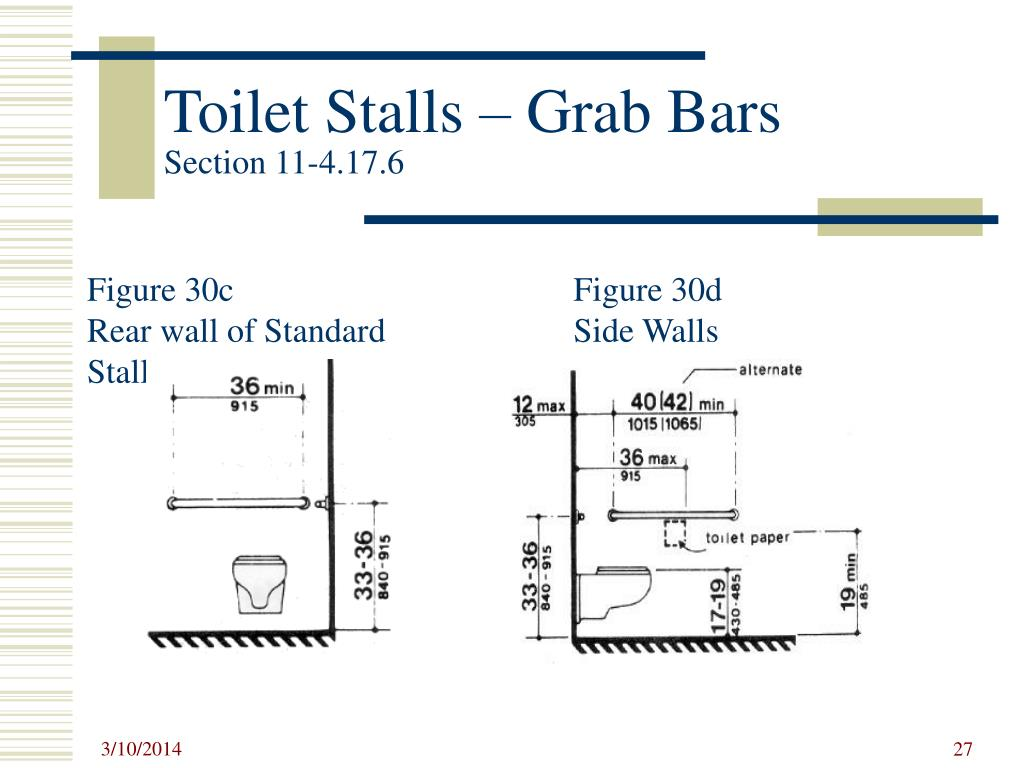 Toilet Stalls – Grab Bars