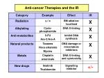 anti cancer therapies and the ir