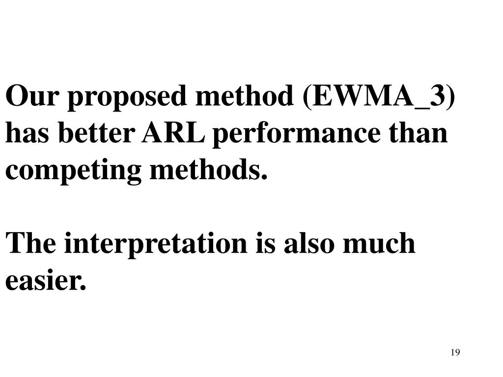 Our proposed method (EWMA_3) has better ARL performance than competing methods.
