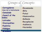 groups concepts