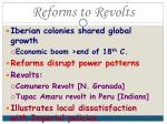 reforms to revolts