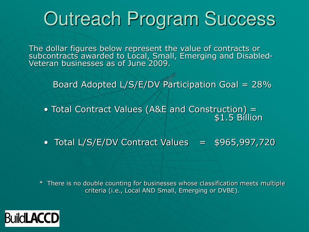 Outreach Program Success