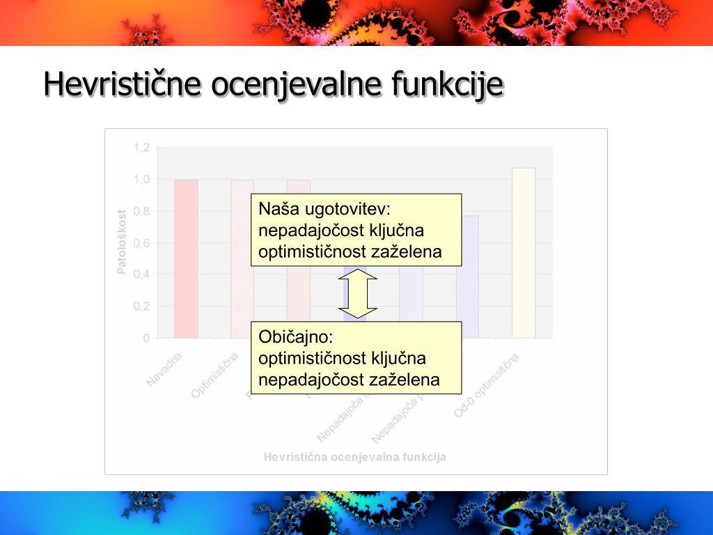Hevristične ocenjevalne funkcije