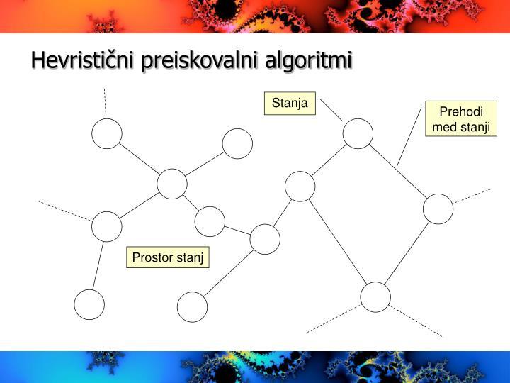 Hevristi ni preiskovalni algoritmi