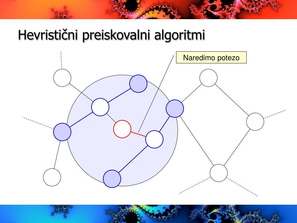 Hevristični preiskovalni algoritmi