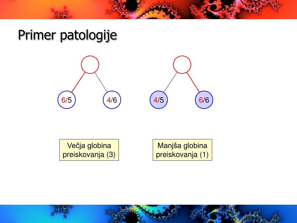 Primer patologije