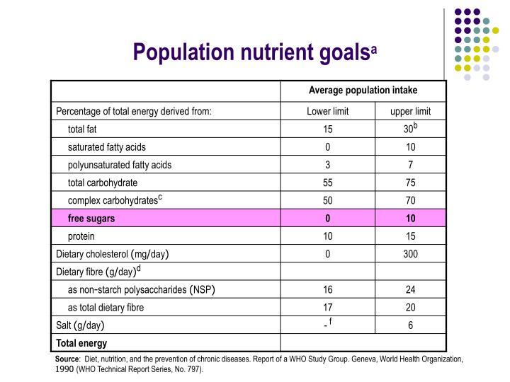 Population nutrient goals a