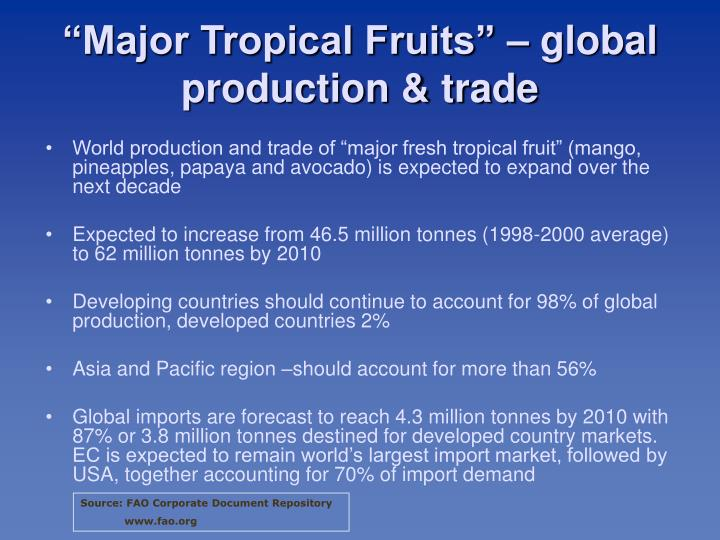 Major tropical fruits global production trade