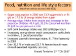 food nutrition and life style factors data from various sources 2003 2005