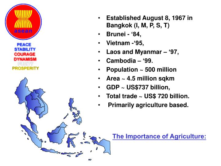 Ppt asean agro biotechnology overview and recommendation on established august 8 1967 in bangkok i m p s t malvernweather Gallery