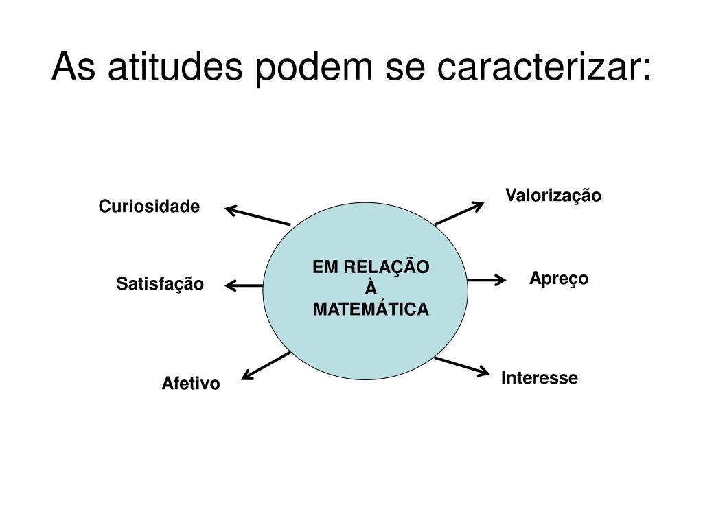 As atitudes podem se caracterizar: