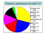primary instrument overall