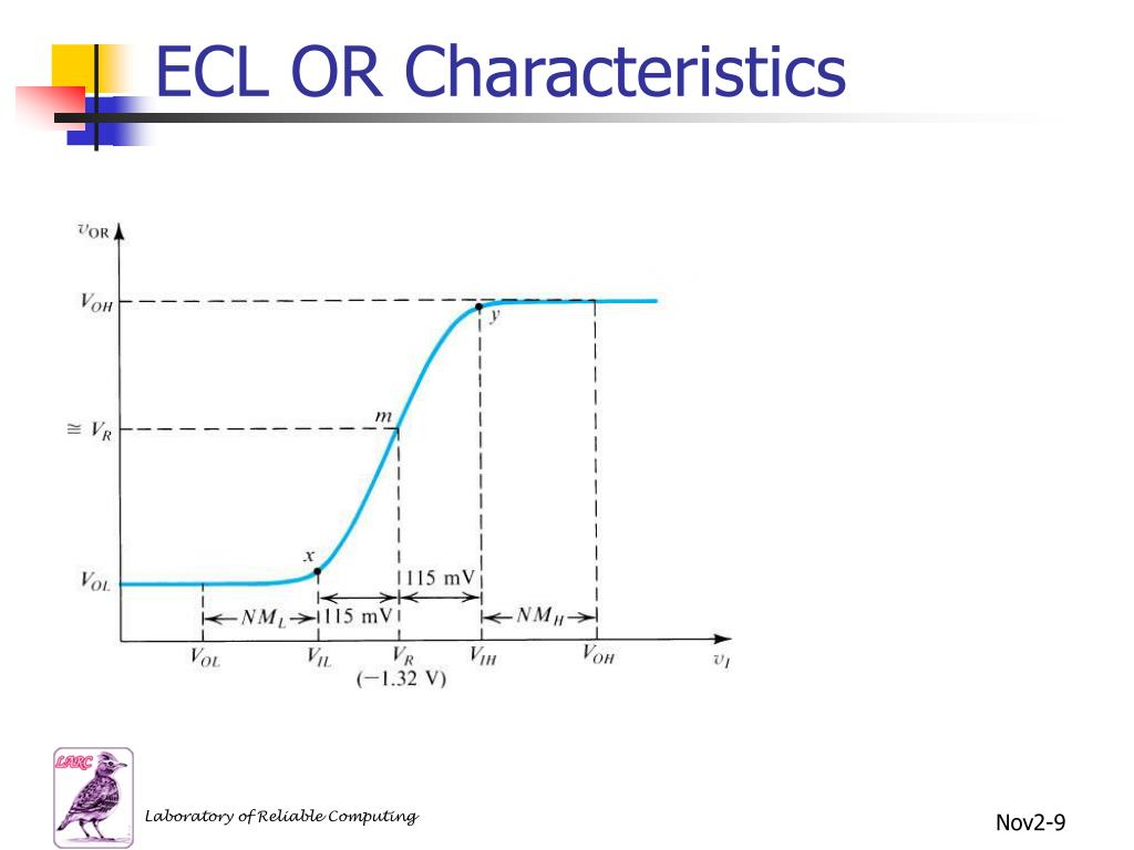 ECL OR Characteristics