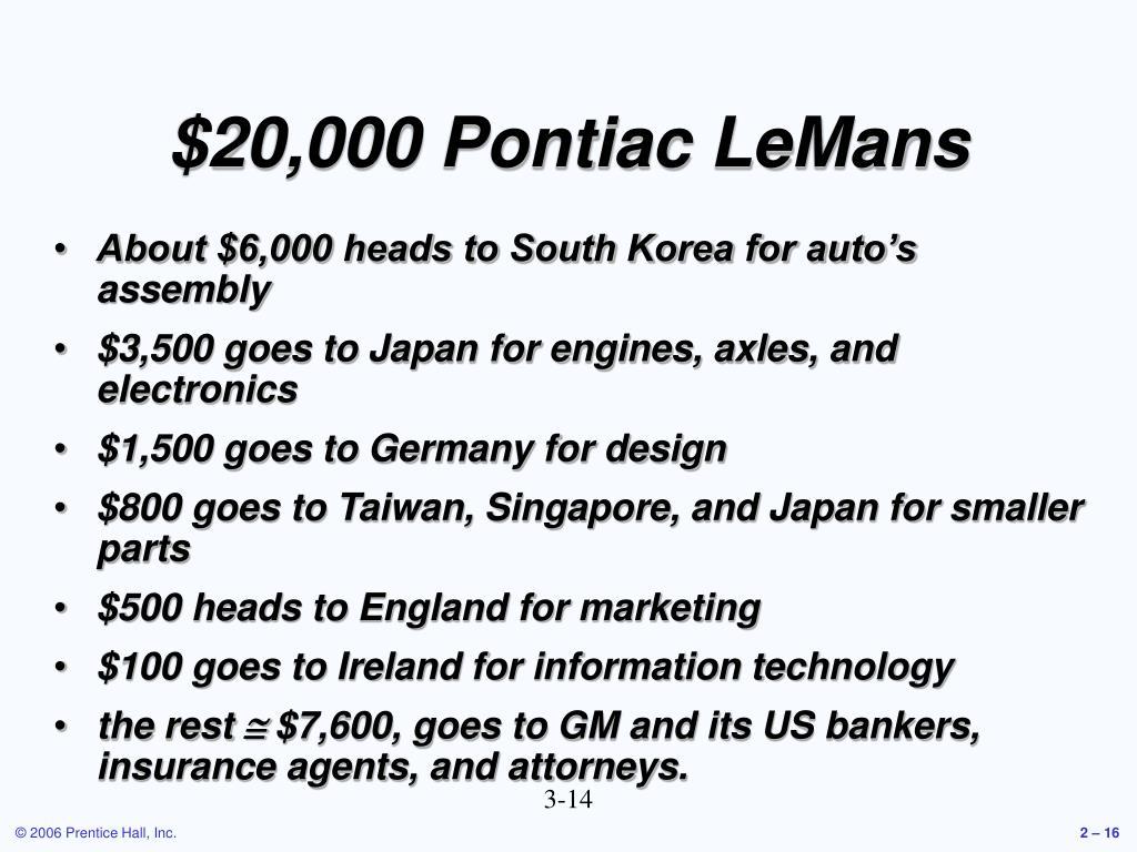 $20,000 Pontiac LeMans