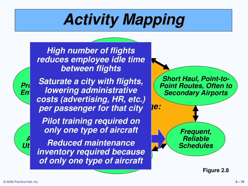 High number of flights reduces employee idle time between flights