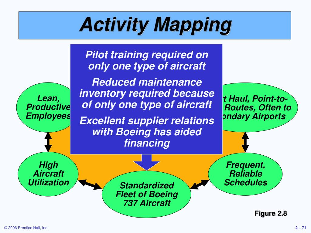 Pilot training required on only one type of aircraft