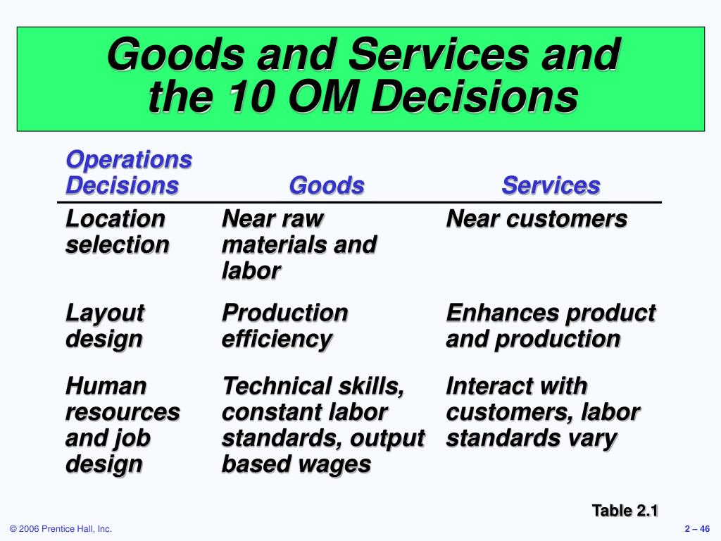 Goods and Services and