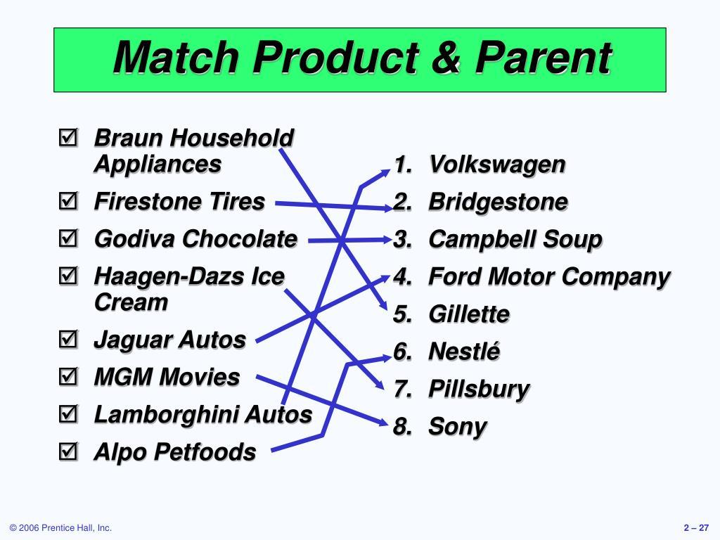 Match Product & Parent