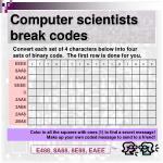 computer scientists break codes