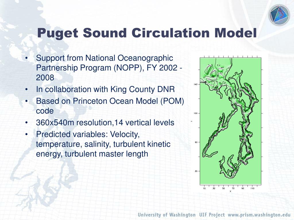 Puget Sound Circulation Model