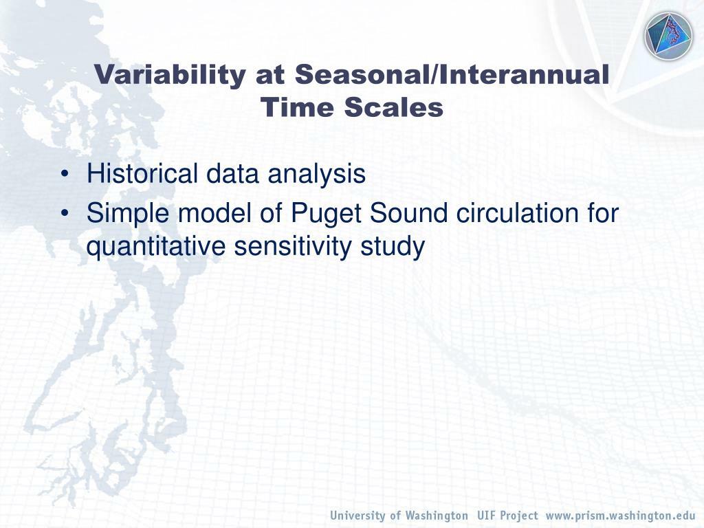 Variability at Seasonal/Interannual Time Scales