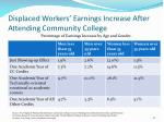 displaced workers earnings increase after attending community college