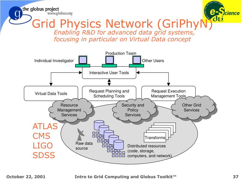 Grid Physics Network (GriPhyN)
