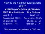 how do the national qualifications differ38