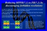 reducing mpph 1 to ph 1 by discouraging forbidden resolutions