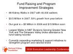 fund raising and program improvement strategies16