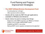 fund raising and program improvement strategies28
