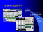 item availability