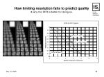 how limiting resolution fails to predict quality why the sfr is better for doing so