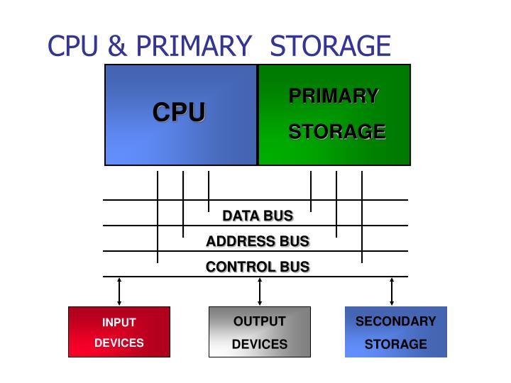 Cpu primary storage