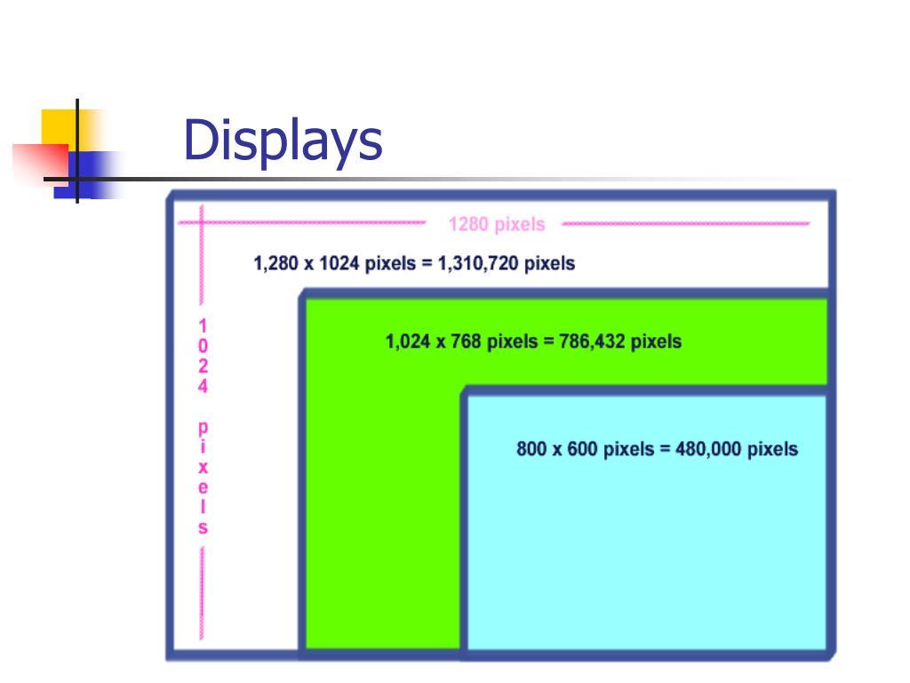 Displays