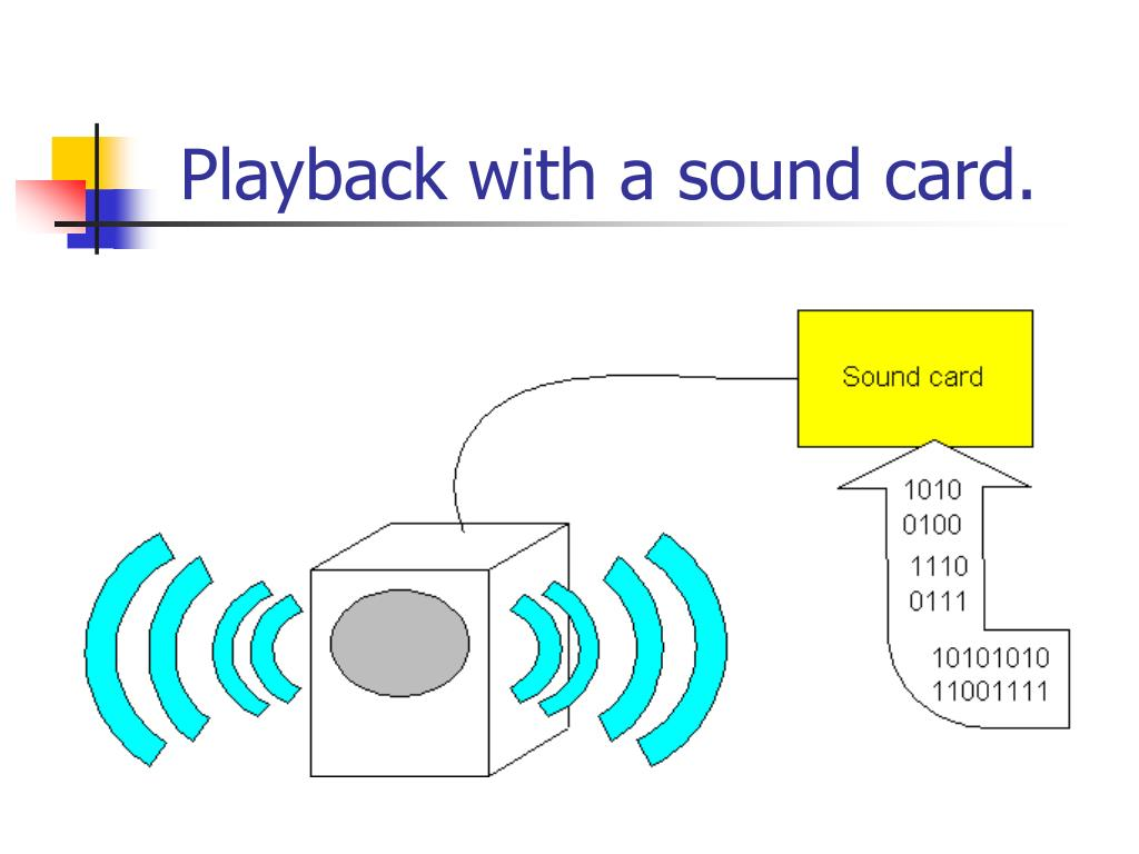 Playback with a sound card.