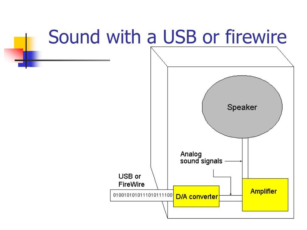Sound with a USB or firewire
