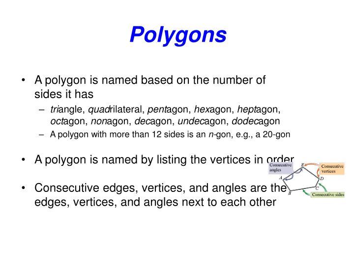 Polygons2