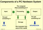 components of a pc hardware system