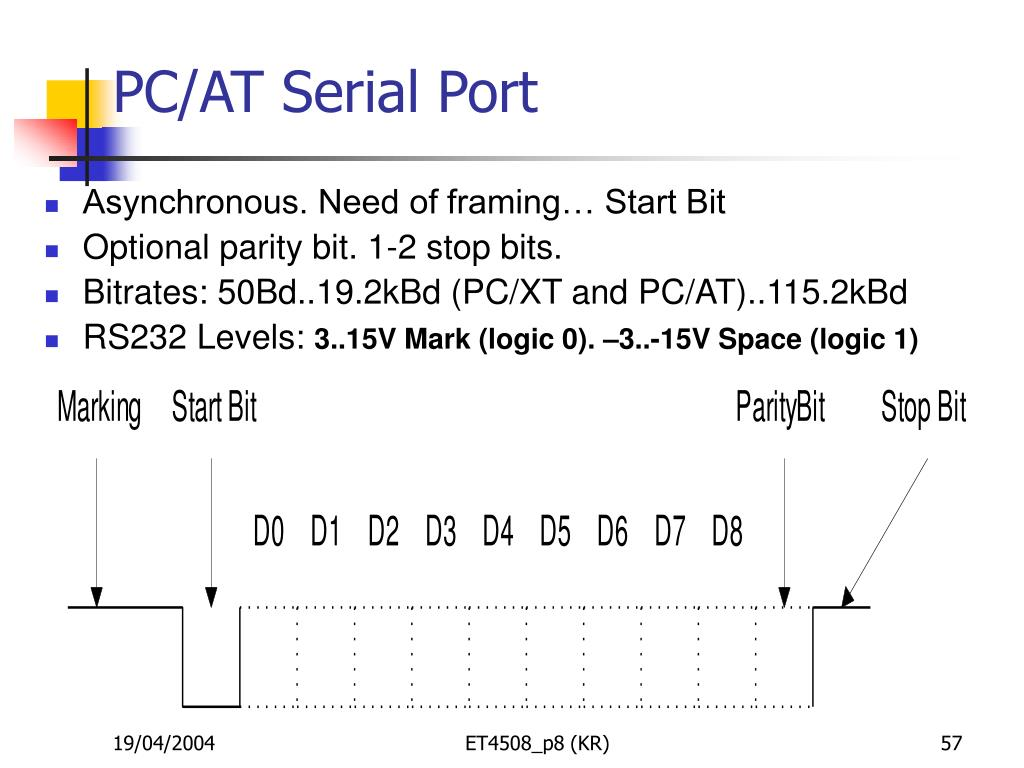 PC/AT Serial Port