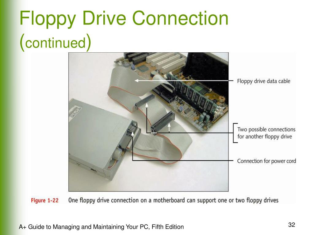 Floppy Drive Connection (