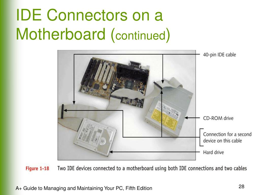 IDE Connectors on a Motherboard (