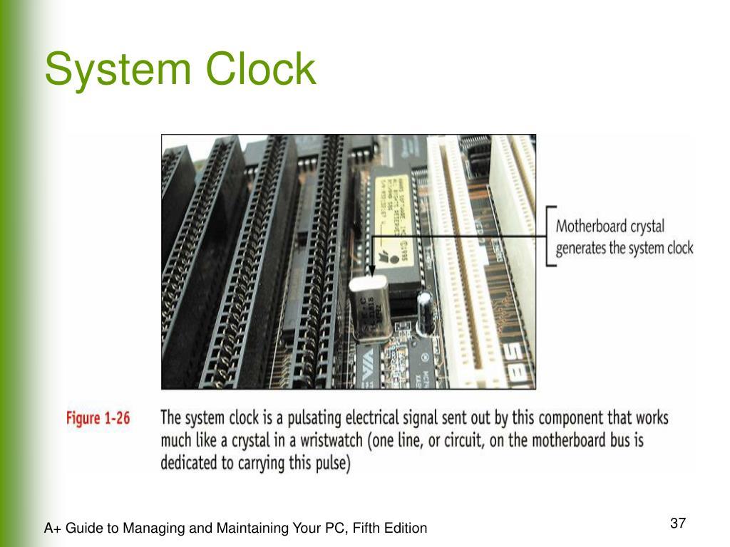 System Clock