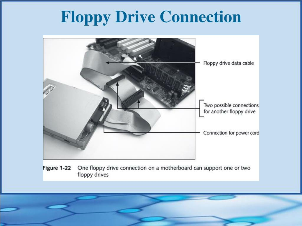 Floppy Drive Connection