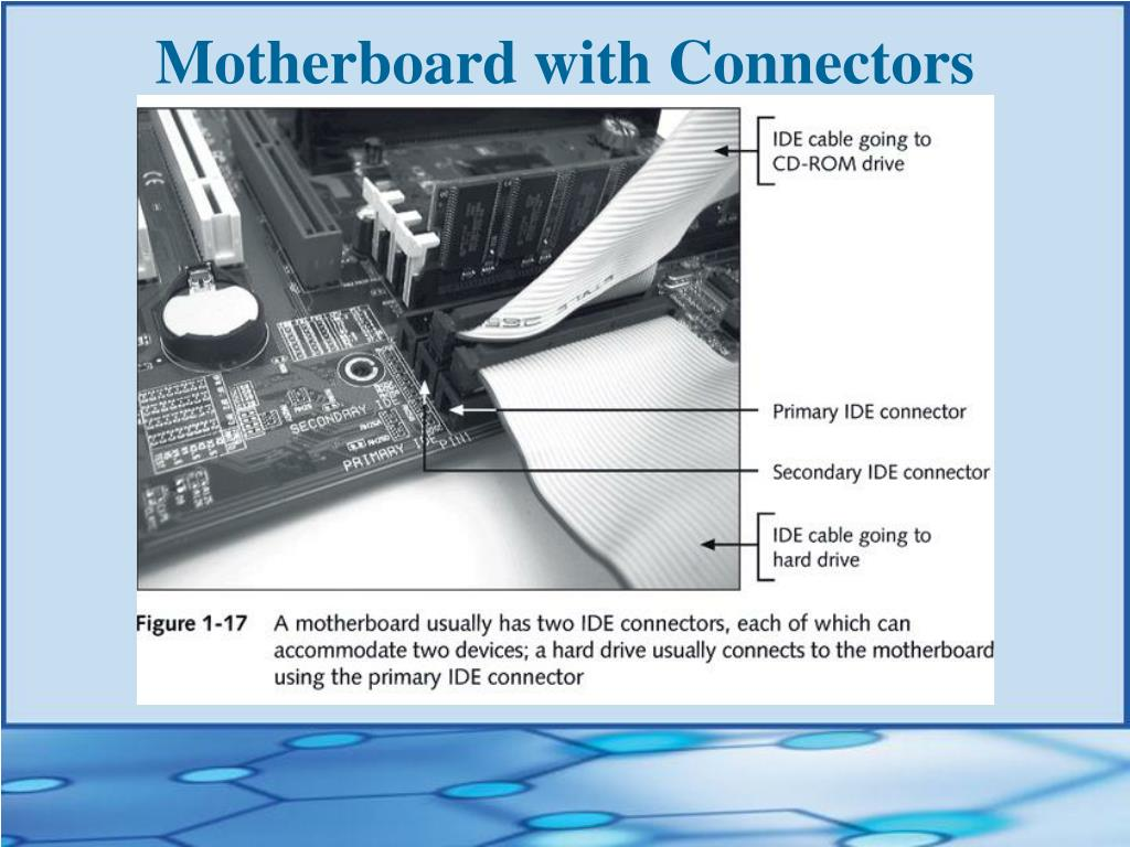 Motherboard with Connectors